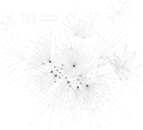 A network visualisation of Protestant correspondence, 1553–1558. Martyrs are marked with dark grey squares and so-called sustainers with light grey circles